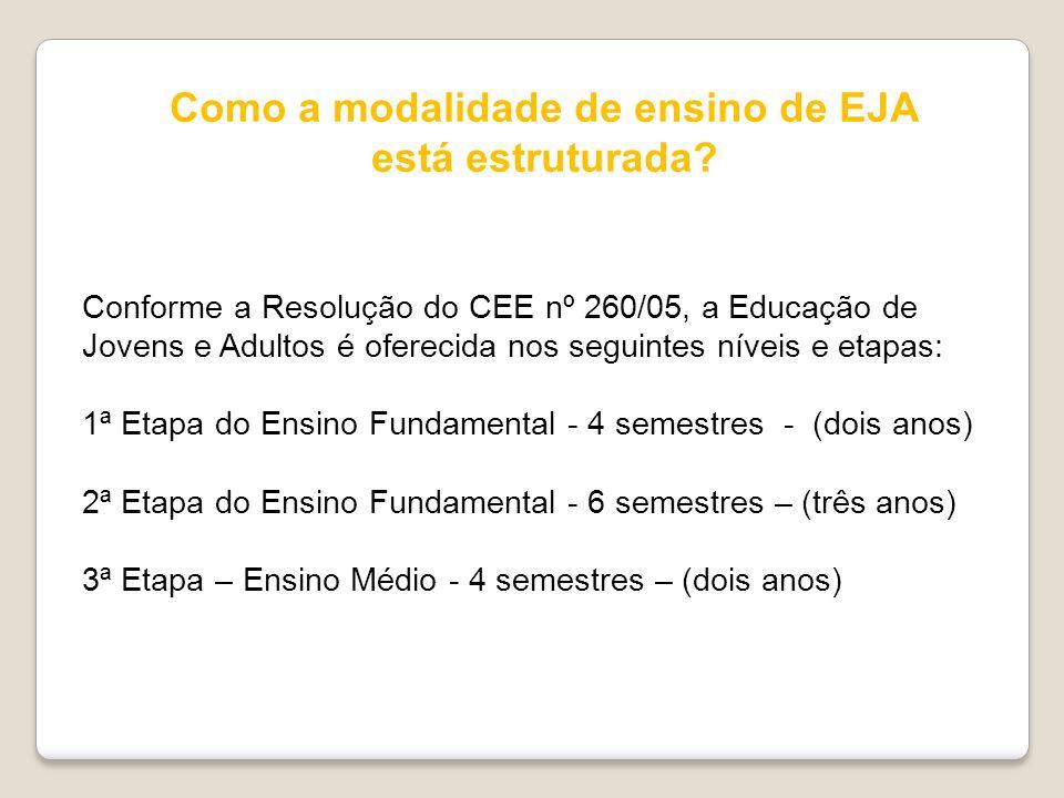 Como a modalidade de ensino de EJA está estruturada
