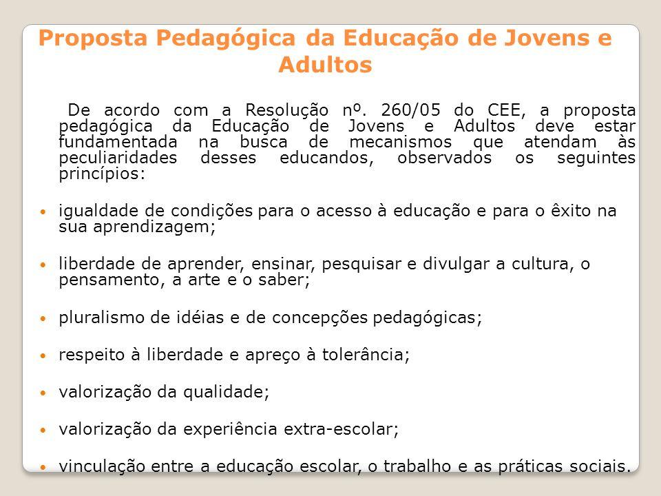 Proposta Pedagógica da Educação de Jovens e Adultos