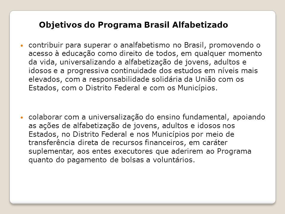 Objetivos do Programa Brasil Alfabetizado