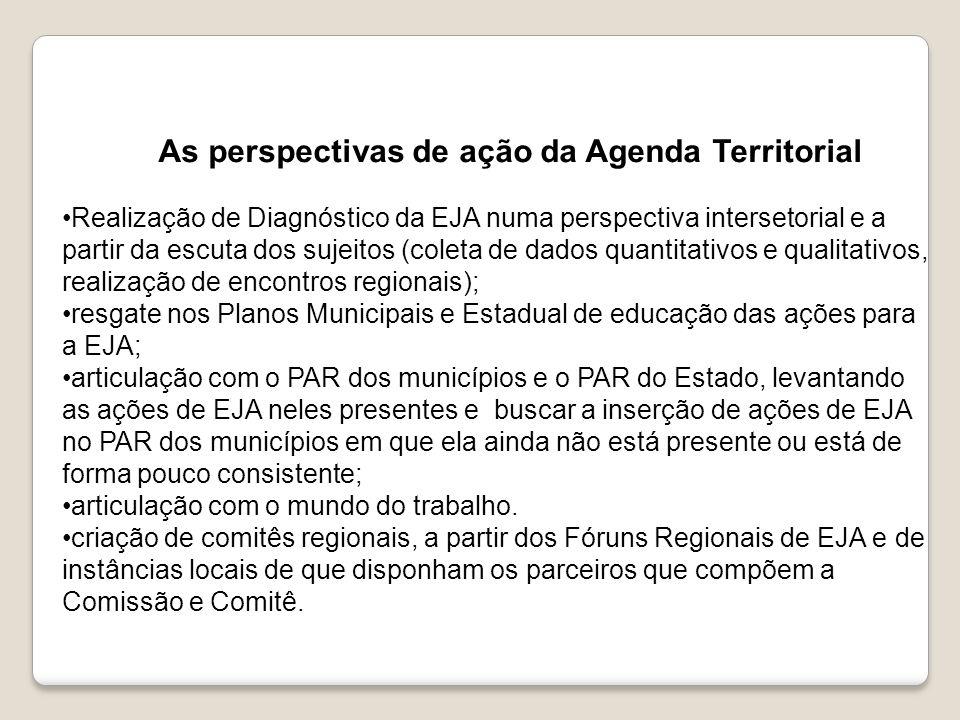 As perspectivas de ação da Agenda Territorial