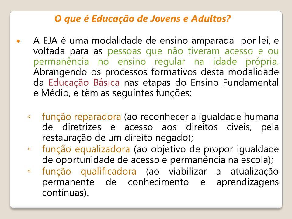 O que é Educação de Jovens e Adultos