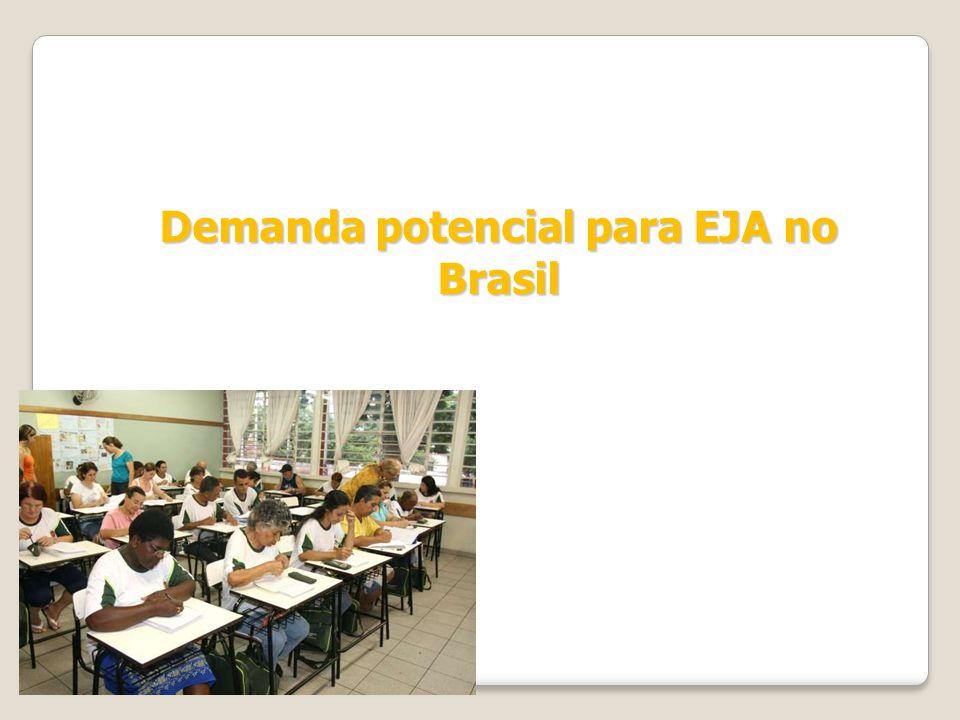 Demanda potencial para EJA no Brasil