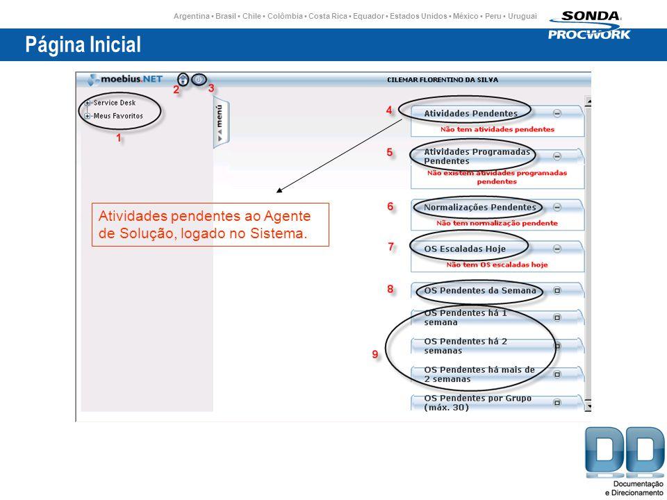 Página Inicial Atividades pendentes ao Agente de Solução, logado no Sistema.