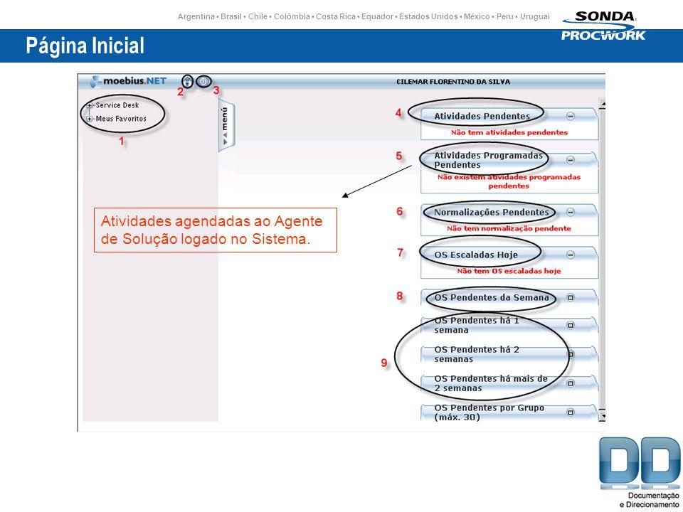Página Inicial Atividades agendadas ao Agente de Solução logado no Sistema.