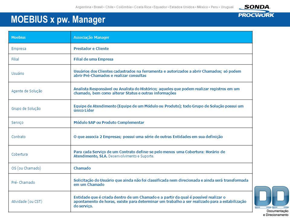 MOEBIUS x pw. Manager Moebius Associação Manager Empresa