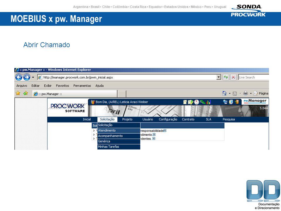 MOEBIUS x pw. Manager Abrir Chamado