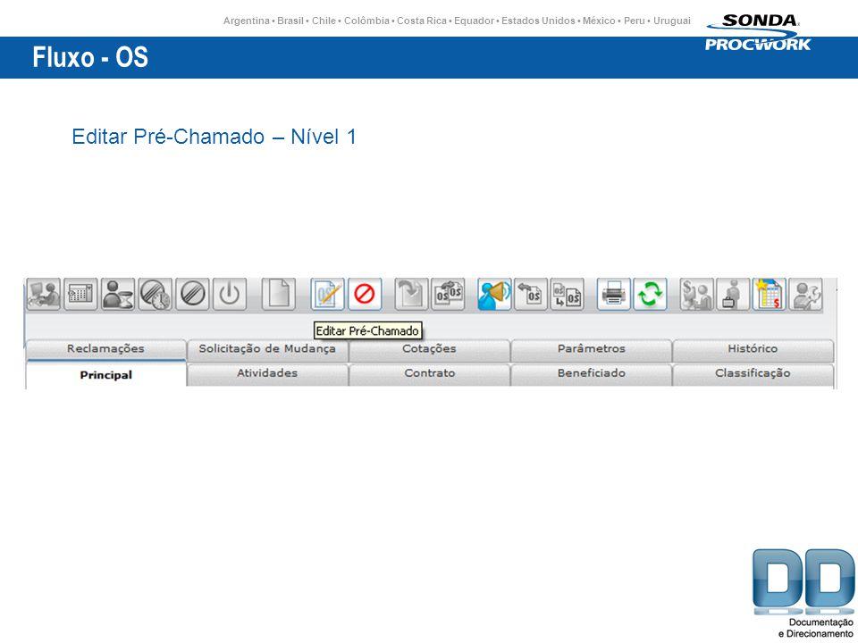 Fluxo - OS Editar Pré-Chamado – Nível 1