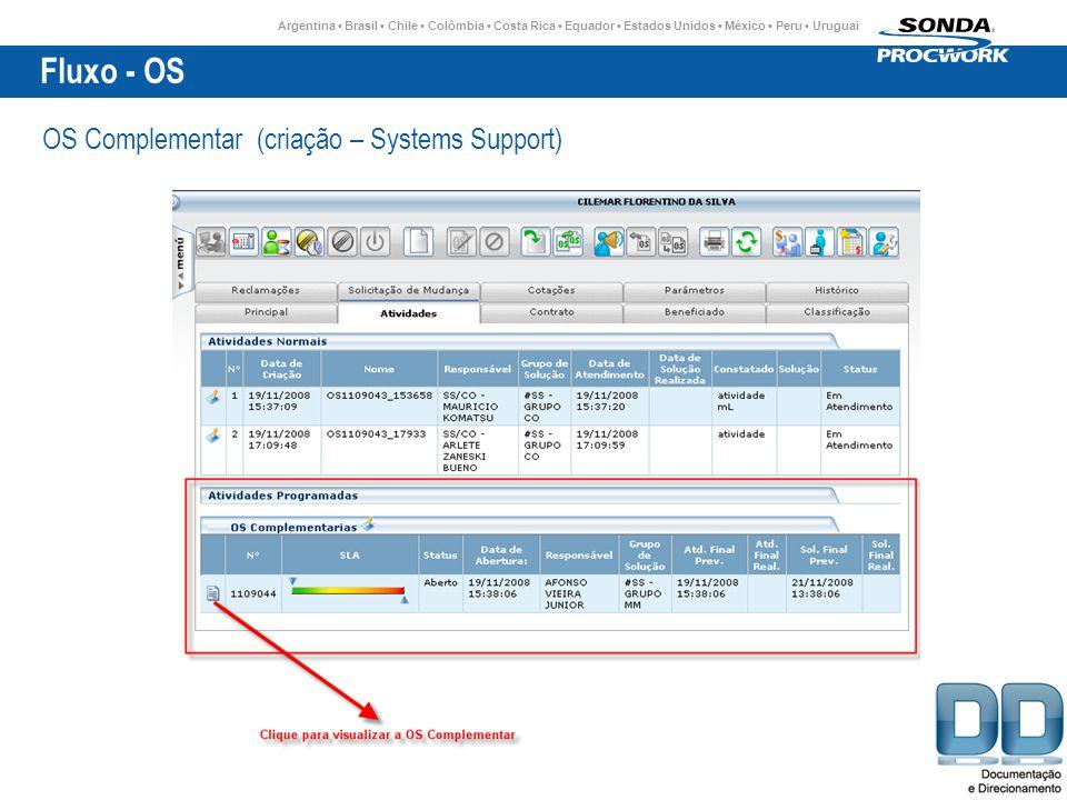 Fluxo - OS OS Complementar (criação – Systems Support)