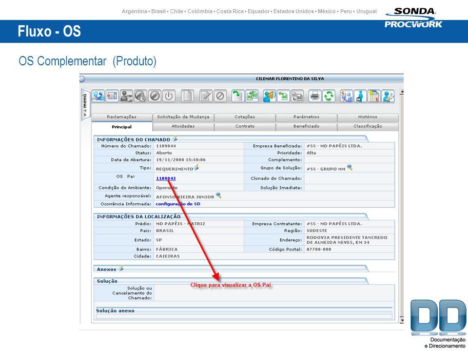 Fluxo - OS OS Complementar (Produto)