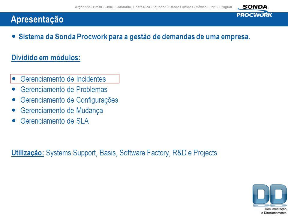 Apresentação Sistema da Sonda Procwork para a gestão de demandas de uma empresa. Dividido em módulos: