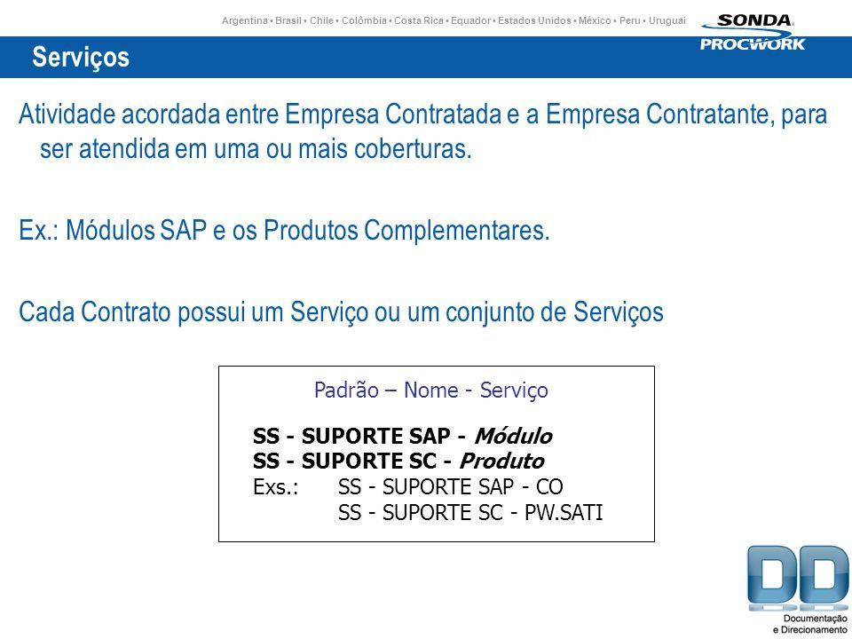 Ex.: Módulos SAP e os Produtos Complementares.