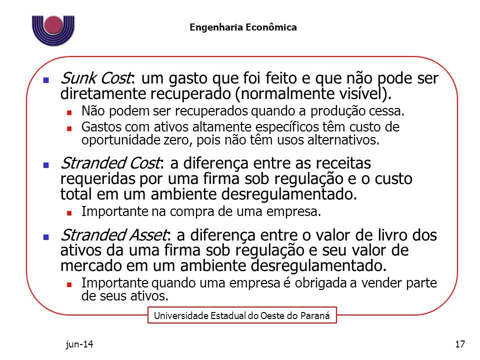 Sunk Cost: um gasto que foi feito e que não pode ser diretamente recuperado (normalmente visível).