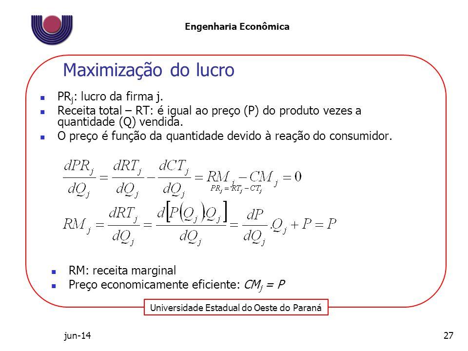 Maximização do lucro PRj: lucro da firma j.