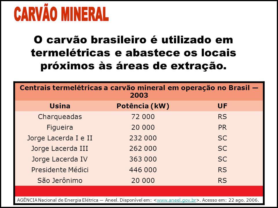Centrais termelétricas a carvão mineral em operação no Brasil — 2003