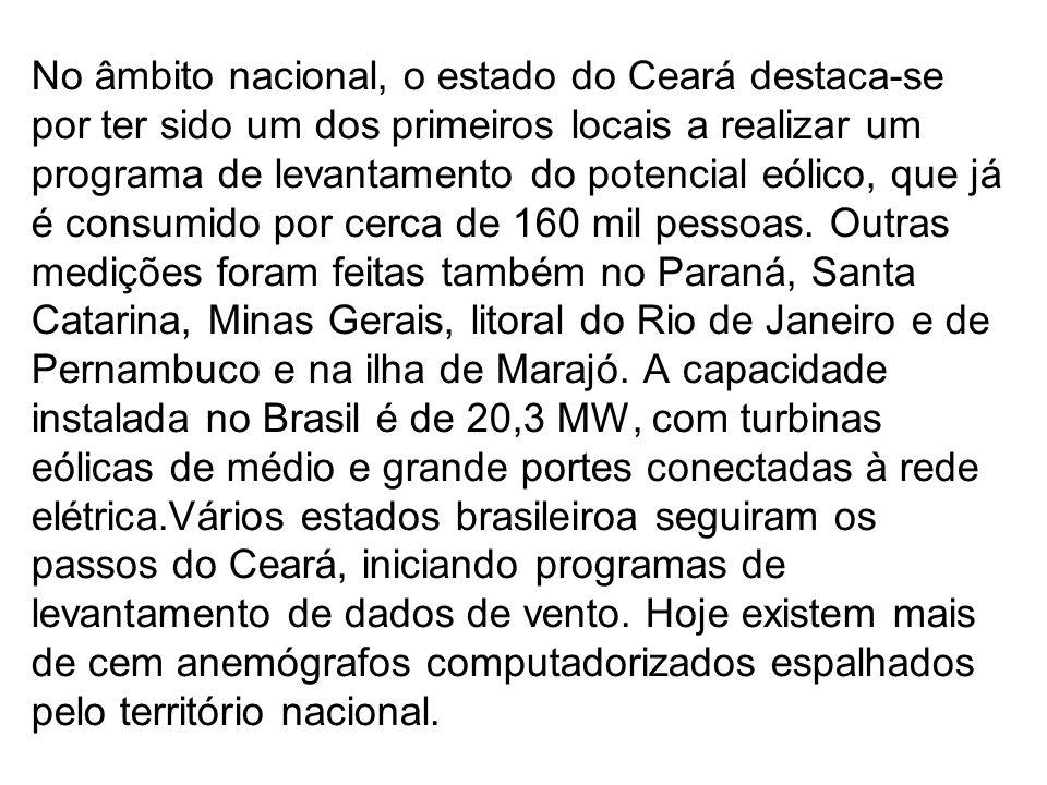 No âmbito nacional, o estado do Ceará destaca-se por ter sido um dos primeiros locais a realizar um programa de levantamento do potencial eólico, que já é consumido por cerca de 160 mil pessoas.