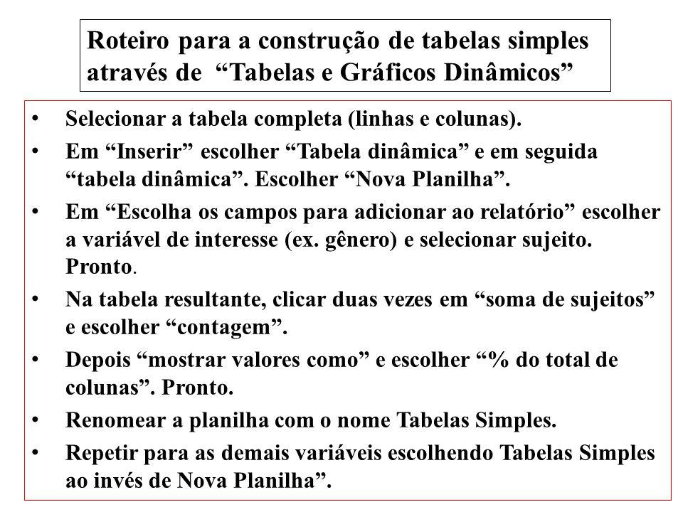 Roteiro para a construção de tabelas simples