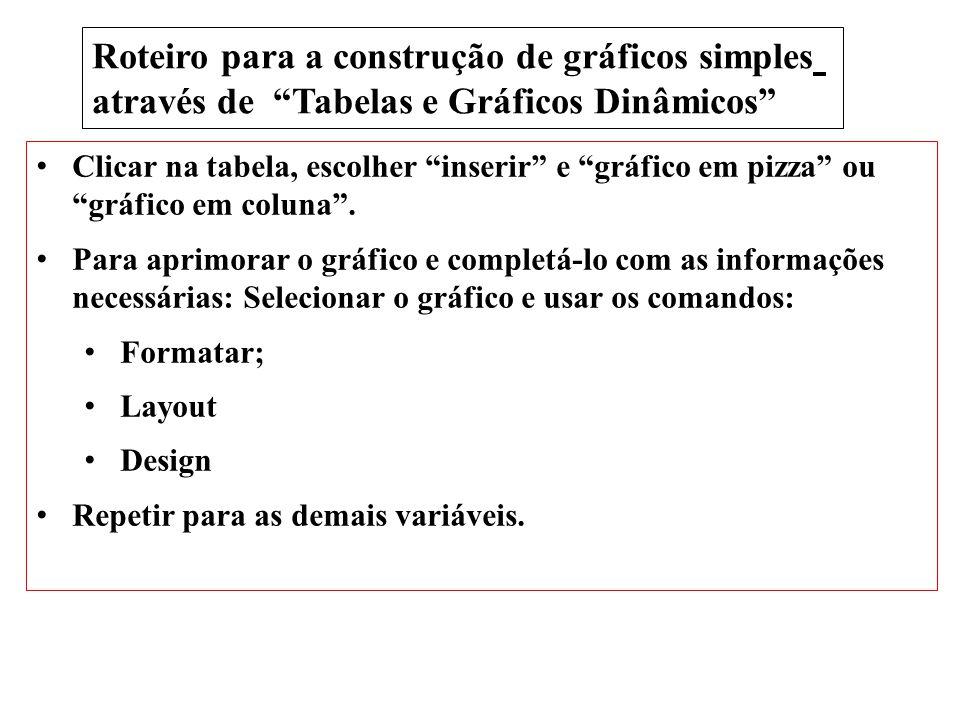 Roteiro para a construção de gráficos simples