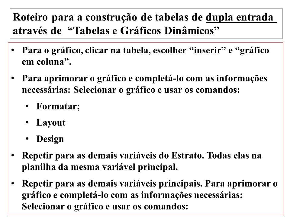Roteiro para a construção de tabelas de dupla entrada
