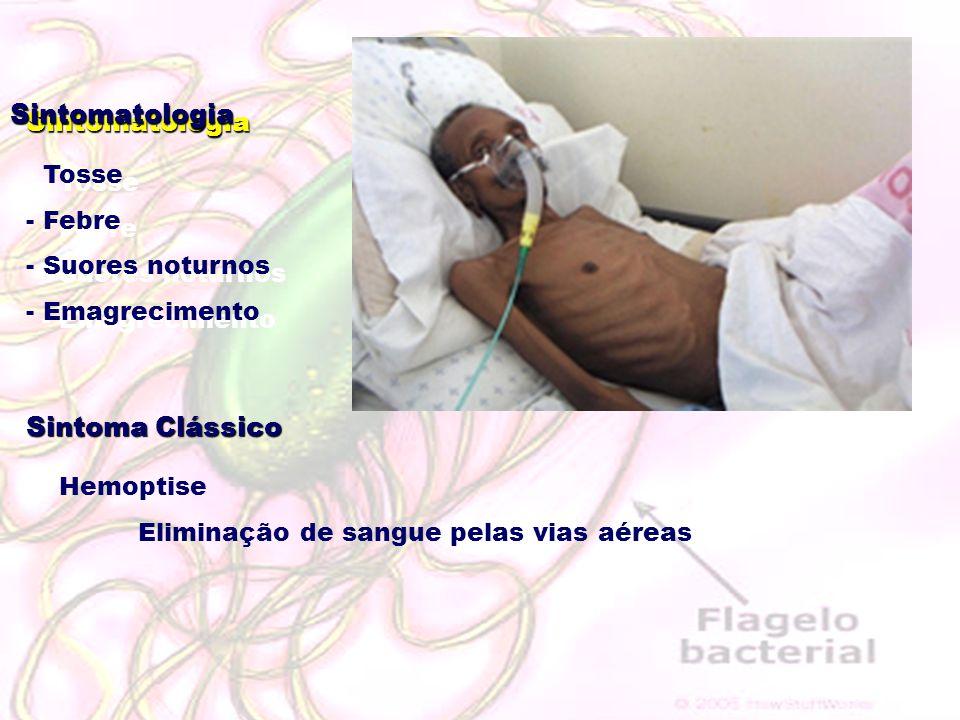 Sintomatologia Sintomatologia Sintoma Clássico