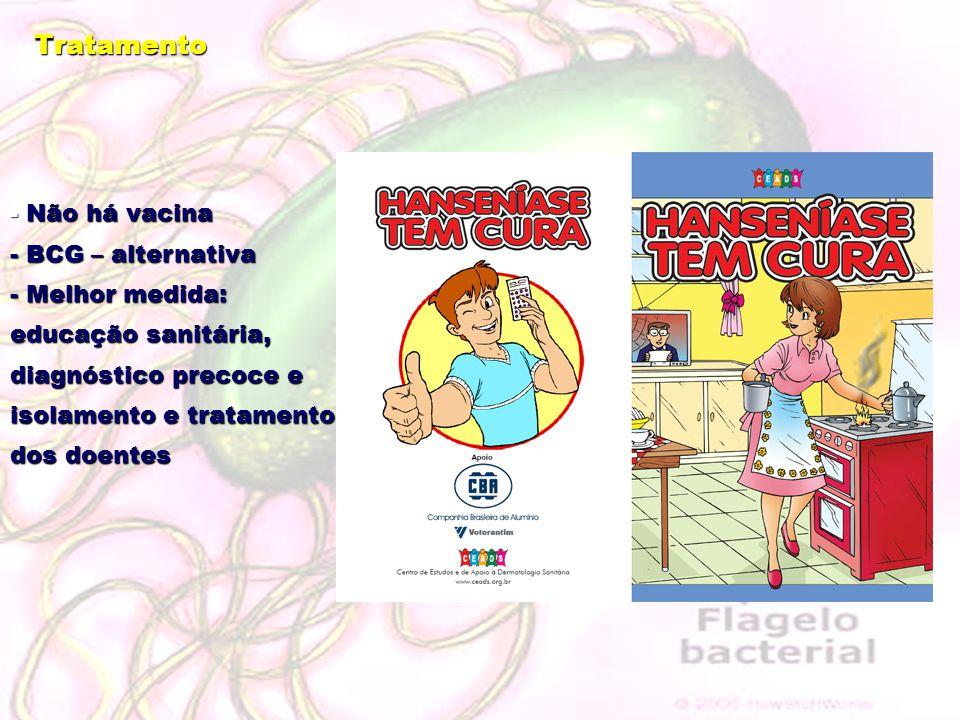 Tratamento Não há vacina - BCG – alternativa - Melhor medida: educação sanitária, diagnóstico precoce e isolamento e tratamento dos doentes.