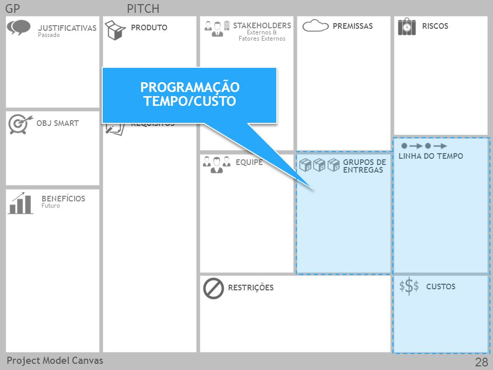 PROGRAMAÇÃO TEMPO/CUSTO