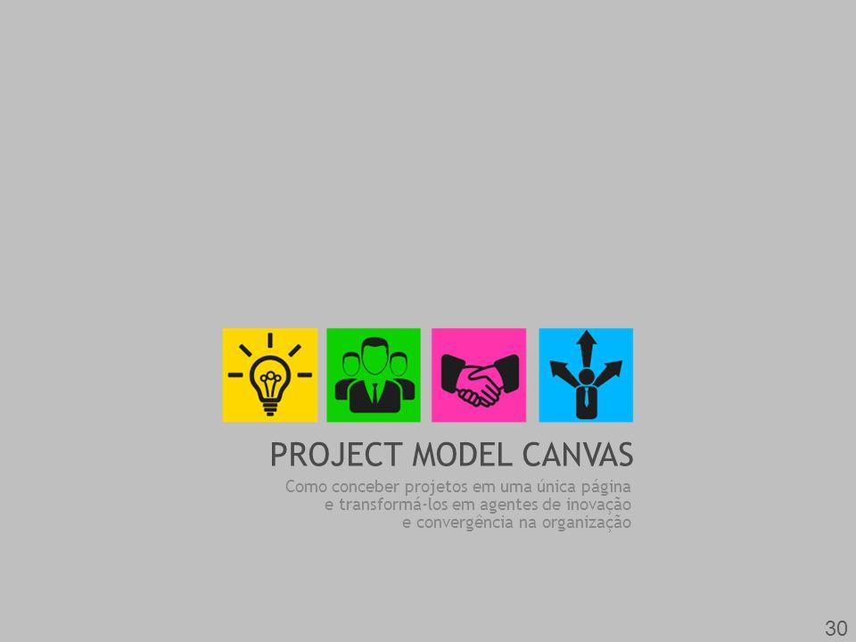 PROJECT MODEL CANVAS 30 Como conceber projetos em uma única página