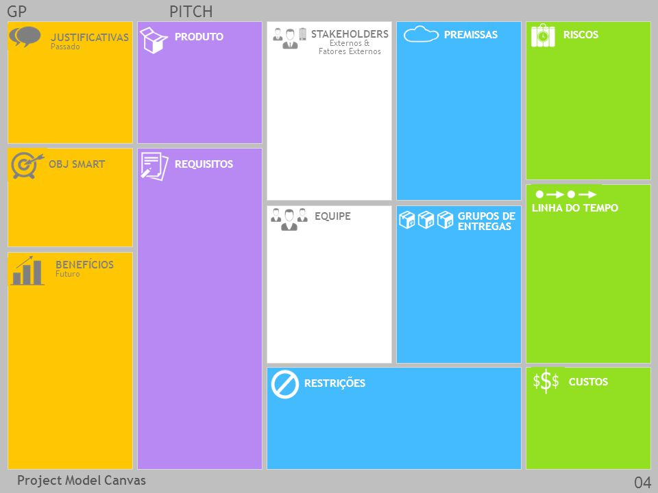 GP PITCH 04 Project Model Canvas RISCOS JUSTIFICATIVAS PRODUTO