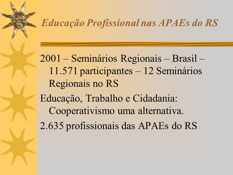 Educação Profissional nas APAEs do RS