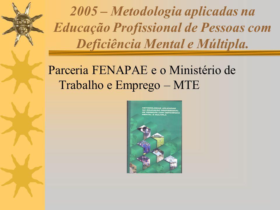 2005 – Metodologia aplicadas na Educação Profissional de Pessoas com Deficiência Mental e Múltipla.