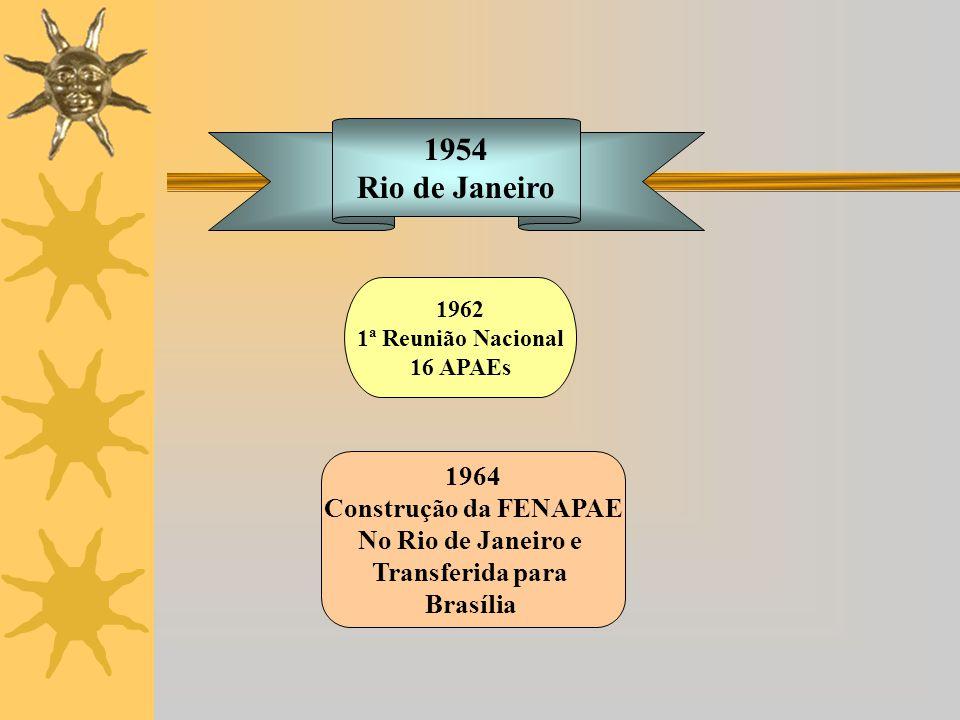 1954 Rio de Janeiro 1964 Construção da FENAPAE No Rio de Janeiro e