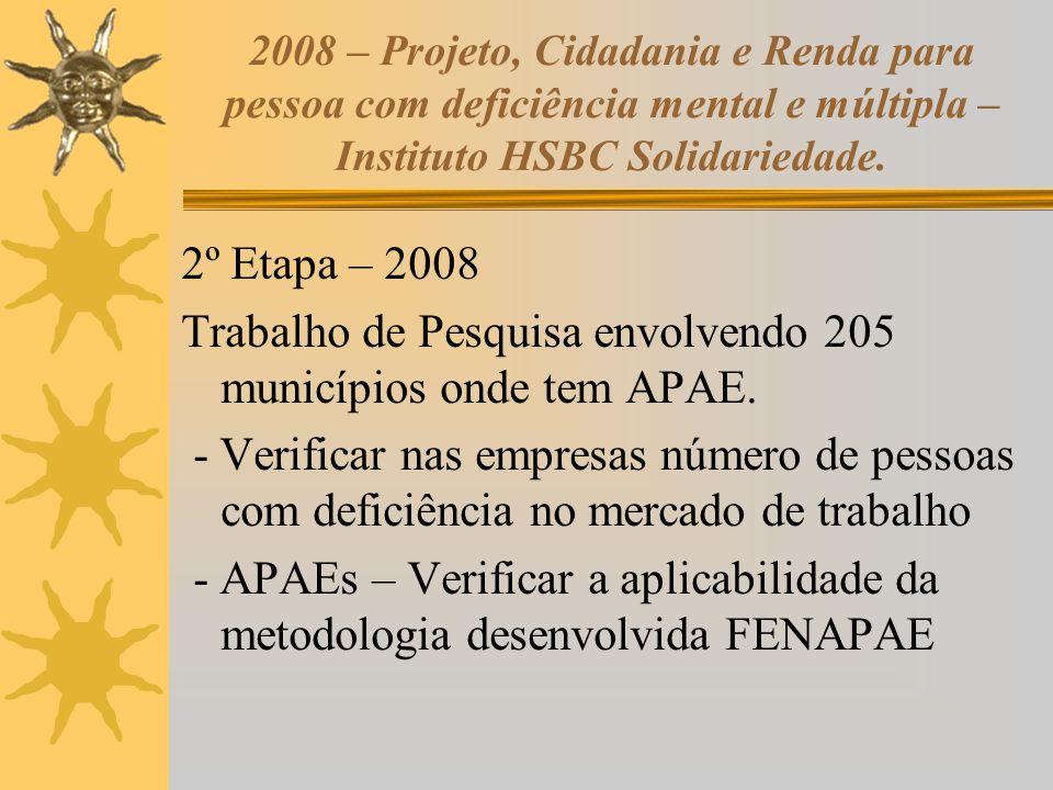 Trabalho de Pesquisa envolvendo 205 municípios onde tem APAE.