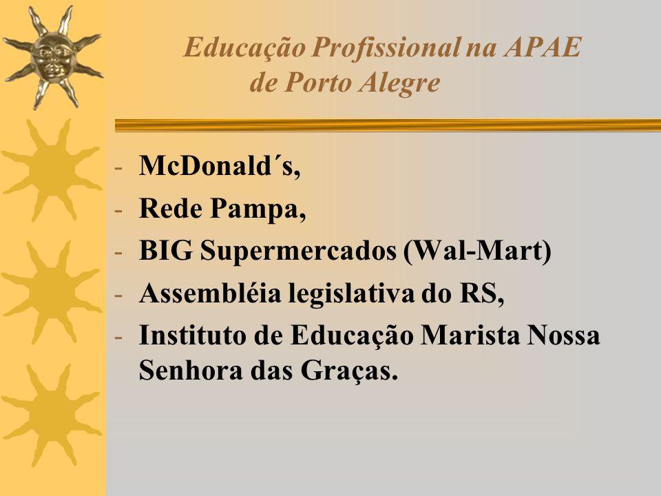 Educação Profissional na APAE de Porto Alegre