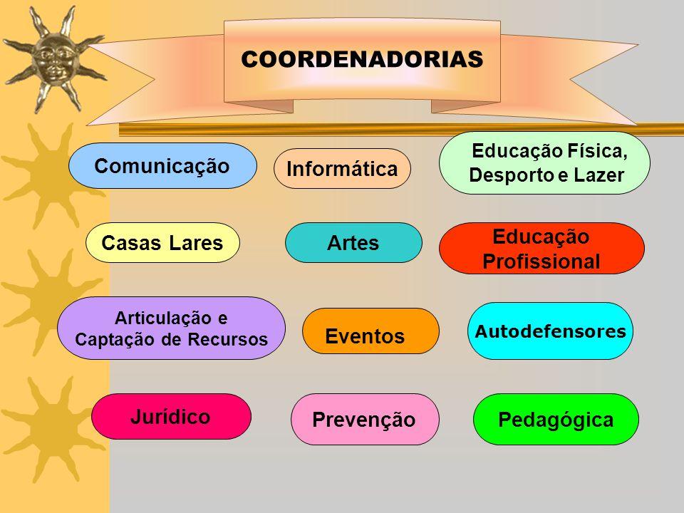 COORDENADORIAS Educação Física, Comunicação Informática Casas Lares