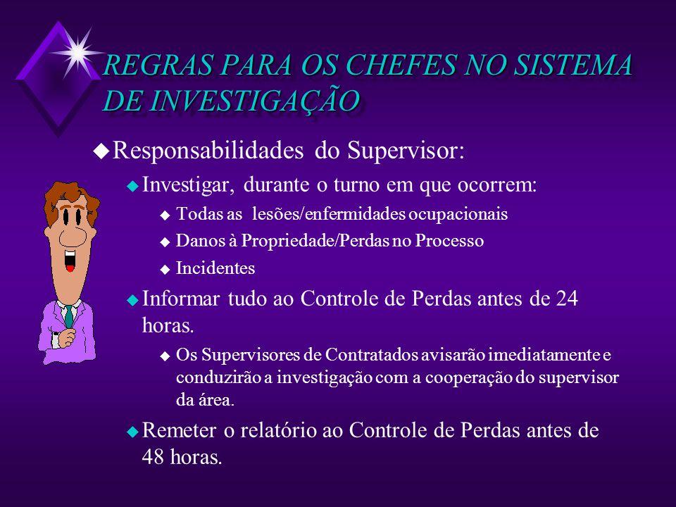 REGRAS PARA OS CHEFES NO SISTEMA DE INVESTIGAÇÃO