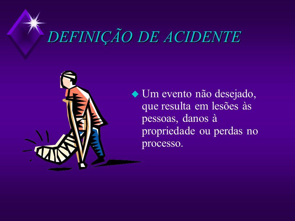 DEFINIÇÃO DE ACIDENTE Um evento não desejado, que resulta em lesões às pessoas, danos à propriedade ou perdas no processo.