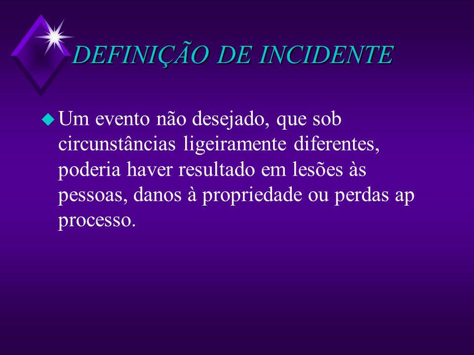 DEFINIÇÃO DE INCIDENTE