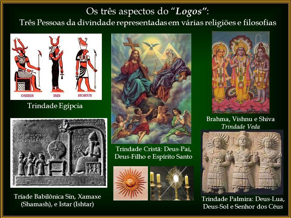 Os três aspectos do Logos :