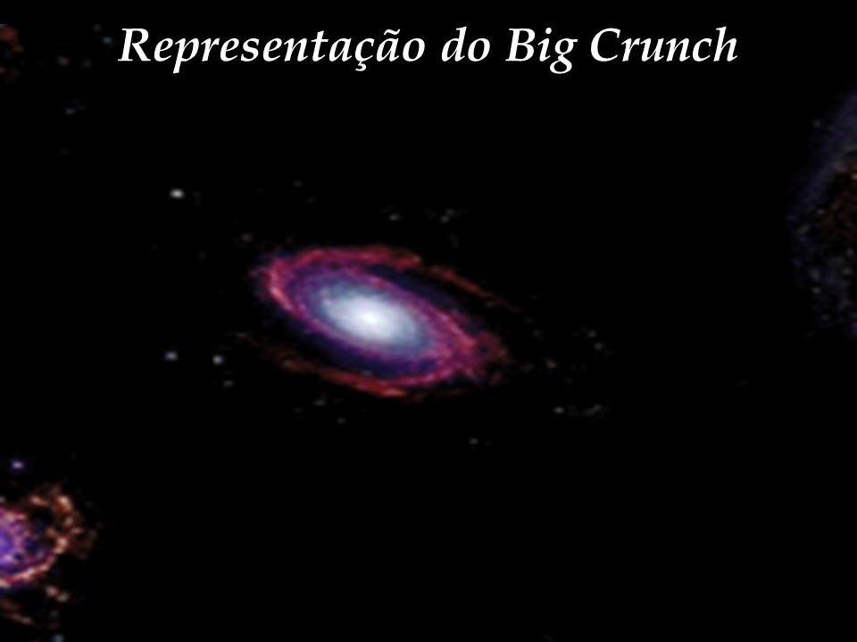 Representação do Big Crunch