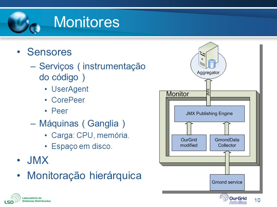 Monitores Sensores JMX Monitoração hierárquica