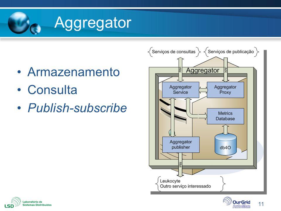 Aggregator Armazenamento Consulta Publish-subscribe