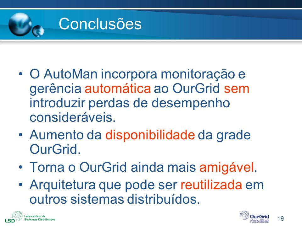 Conclusões O AutoMan incorpora monitoração e gerência automática ao OurGrid sem introduzir perdas de desempenho consideráveis.