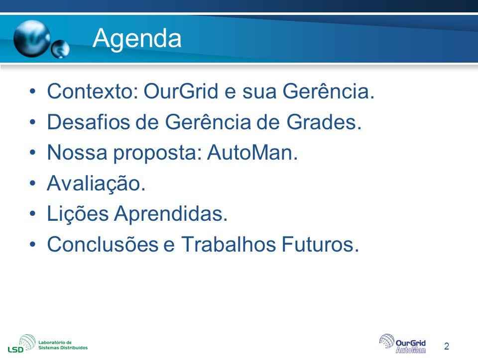 Agenda Contexto: OurGrid e sua Gerência.