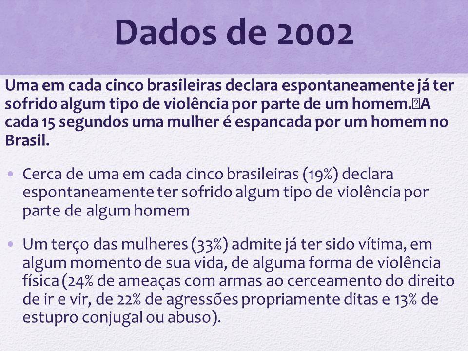 Dados de 2002