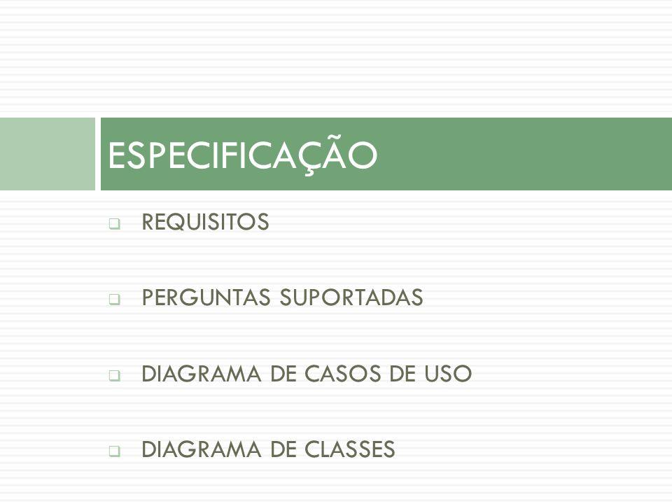 ESPECIFICAÇÃO REQUISITOS PERGUNTAS SUPORTADAS DIAGRAMA DE CASOS DE USO