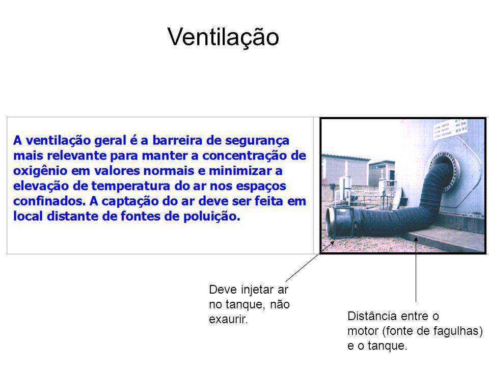 Ventilação Deve injetar ar no tanque, não exaurir. Distância entre o