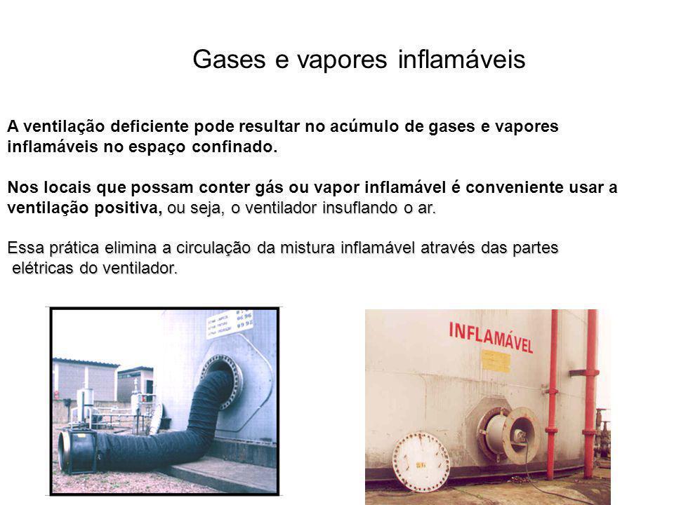 Gases e vapores inflamáveis