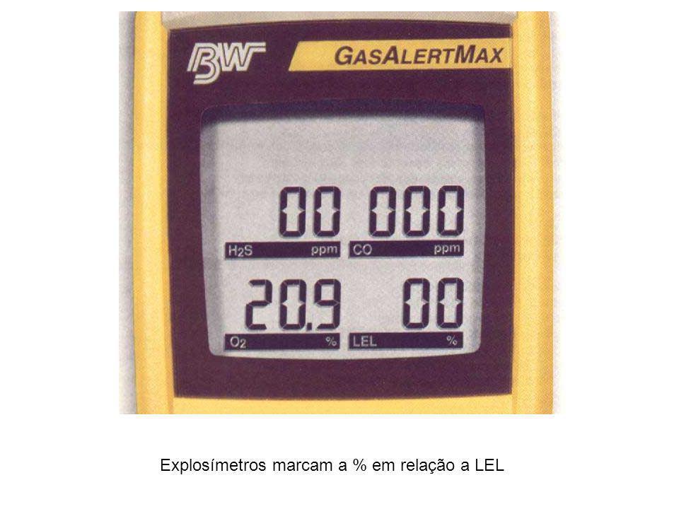 Explosímetros marcam a % em relação a LEL