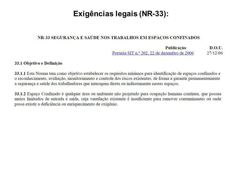 Exigências legais (NR-33):
