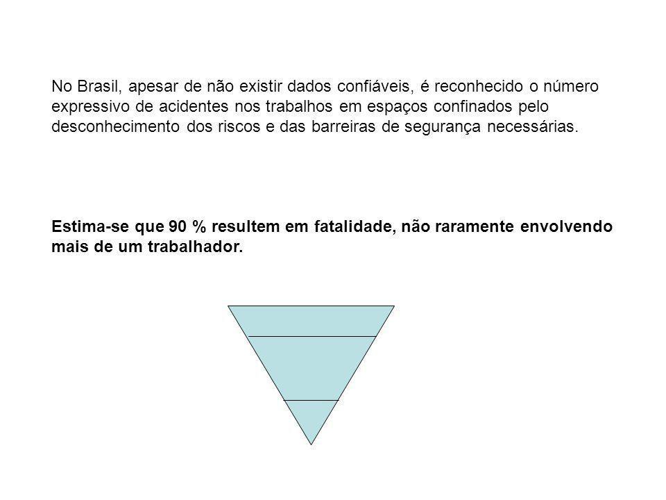 No Brasil, apesar de não existir dados confiáveis, é reconhecido o número expressivo de acidentes nos trabalhos em espaços confinados pelo desconhecimento dos riscos e das barreiras de segurança necessárias.