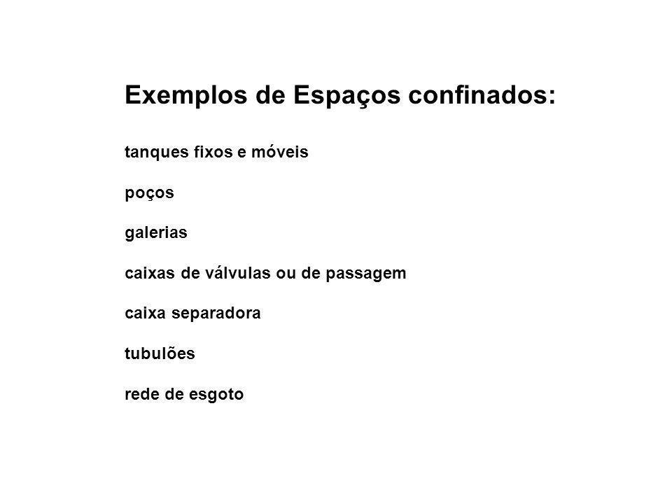 Exemplos de Espaços confinados: